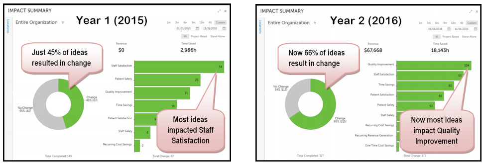 lean hospitals improving quality patient safety and employee satisfaction