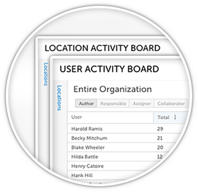 Circle_User_and_Location_Activity_Board.png