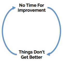 time_for_improvement