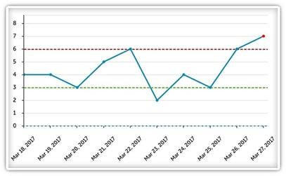Control Charts.jpg