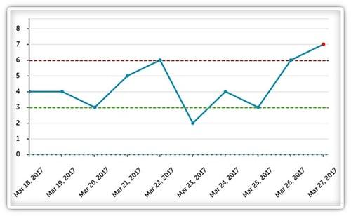 Control chart-1.jpg