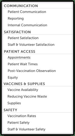Impact VaccINexus