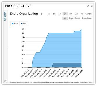 Project Curve.jpg