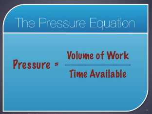 The Pressure Equation