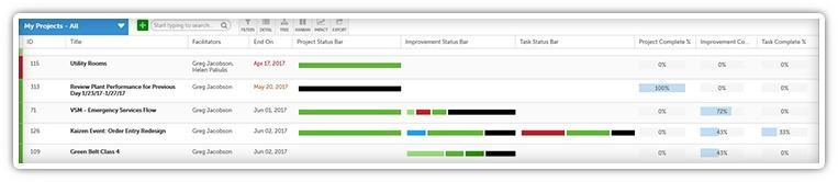Status Bars on List View.jpg