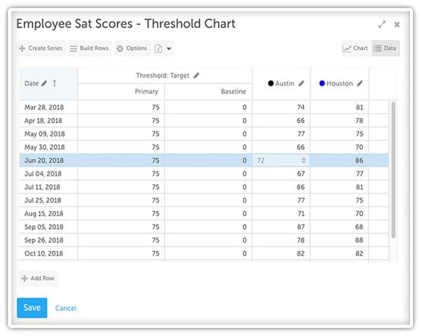 Threshold Chart Data