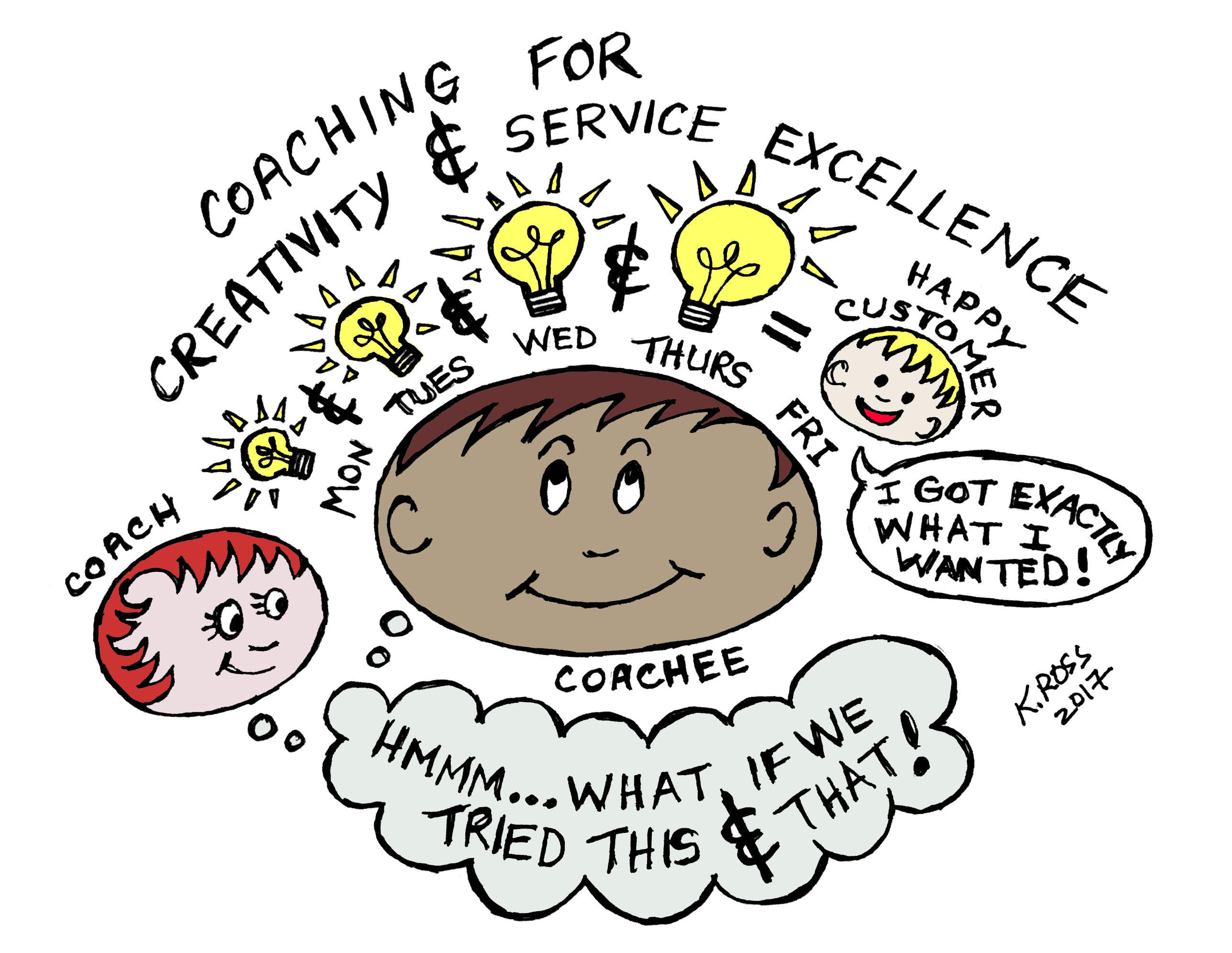 coaching for creativity.jpg