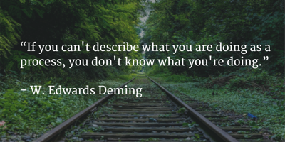 A quote from Dr. Deming about the PDSA cycle on a background image of a green forest.