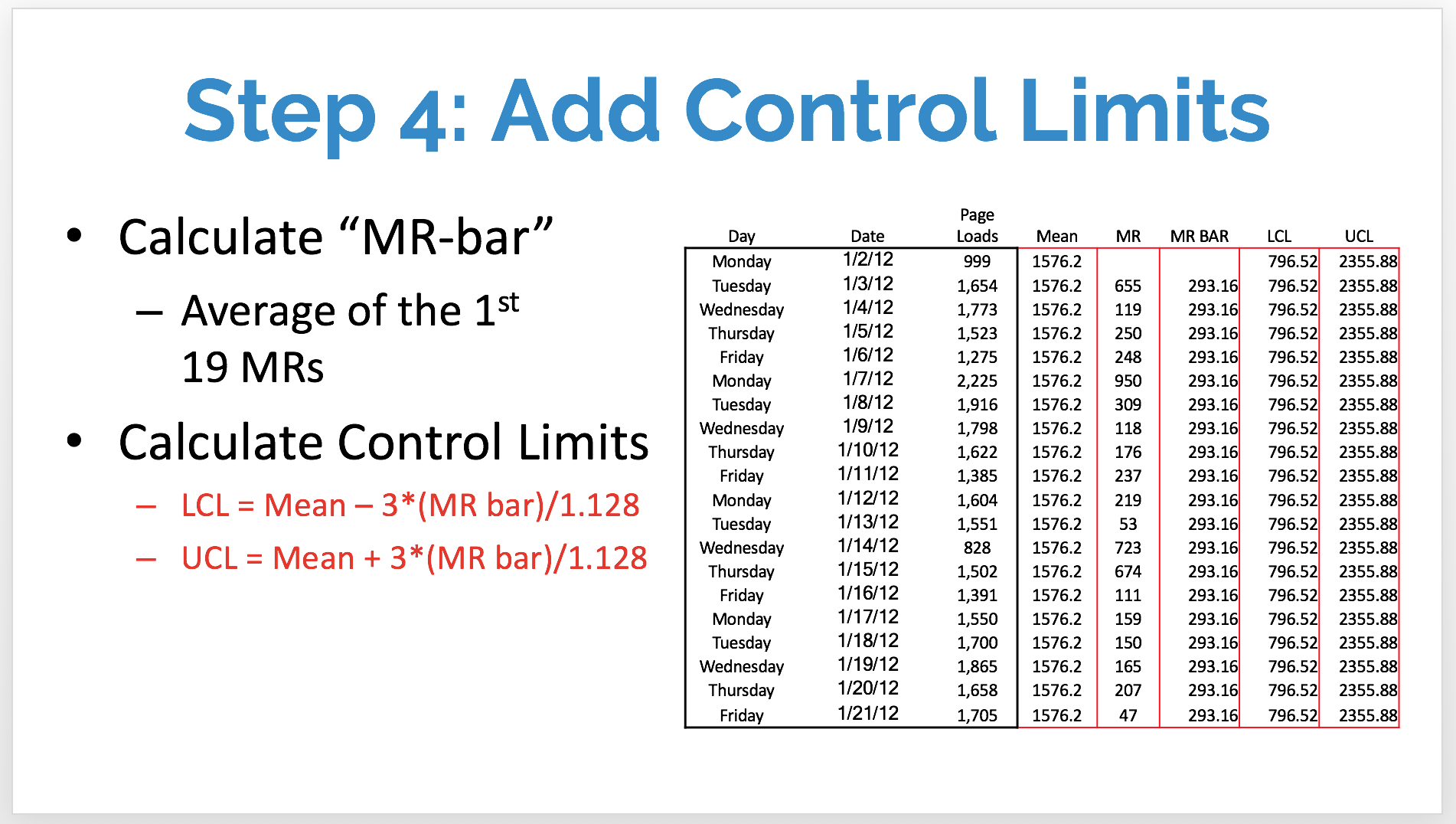 step 4 calculate control limits.png