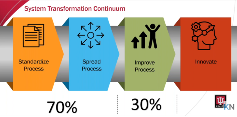 Transformation webinar graphic.